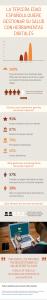 Infografia mayores digitales